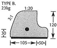 Scan Kerb Type B